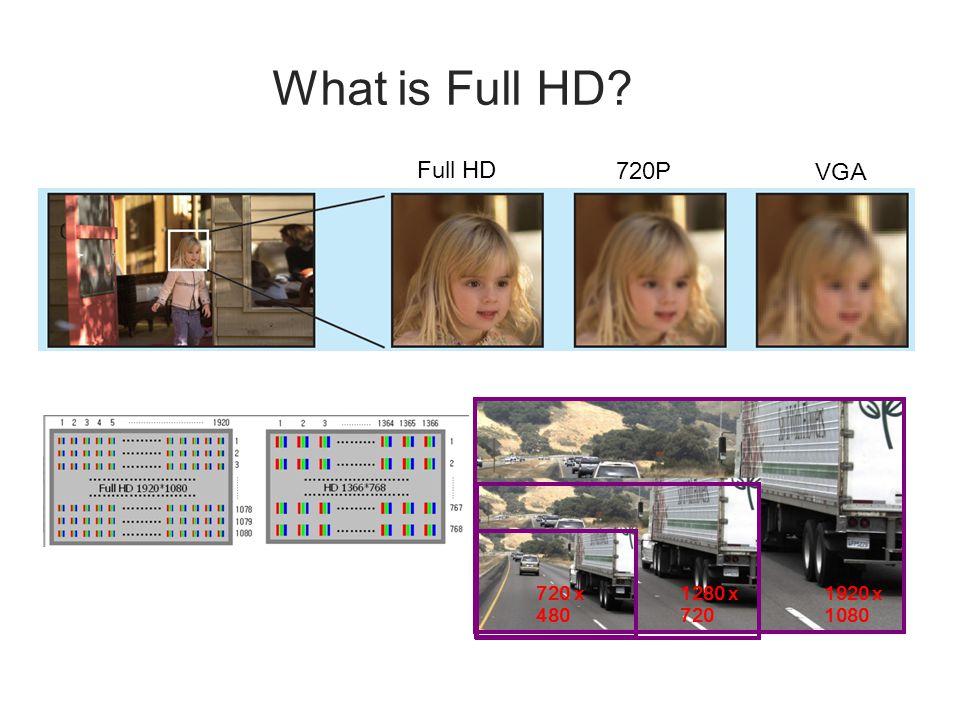 What is Full HD VGA 720P Full HD 720 x 480 1280 x 720 1920 x 1080