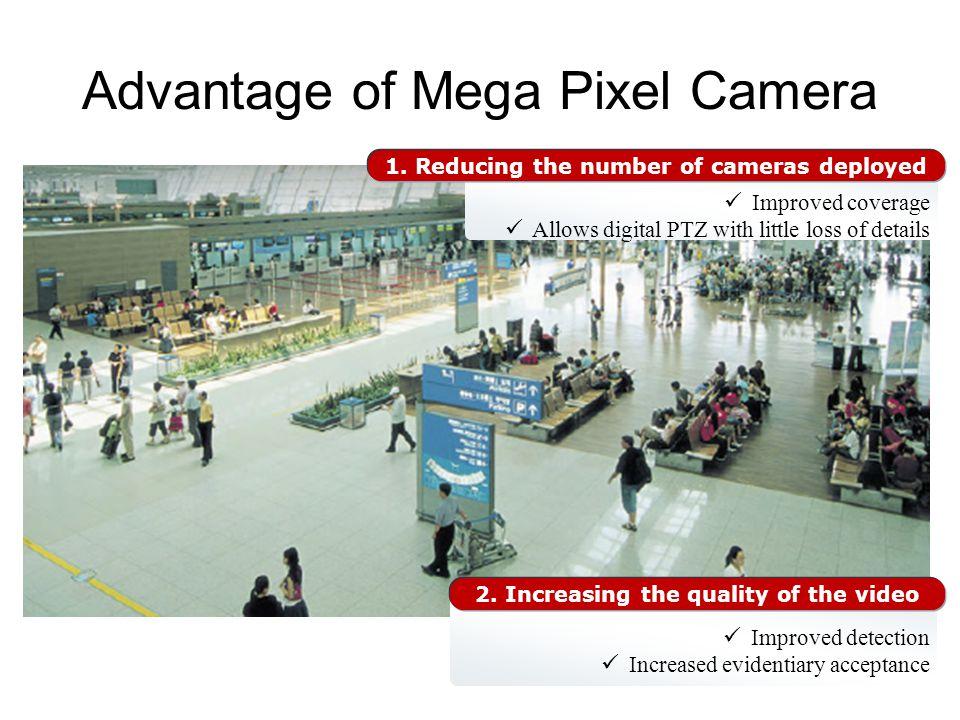 Advantage of Mega Pixel Camera