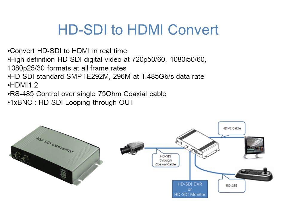 HD-SDI to HDMI Convert Convert HD-SDI to HDMI in real time