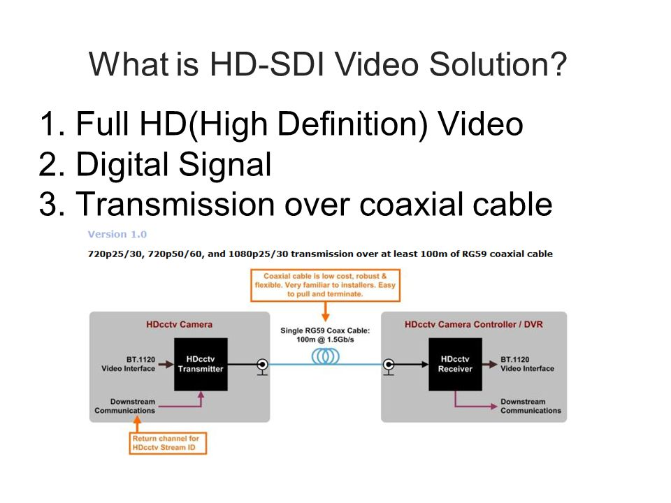 What is HD-SDI Video Solution