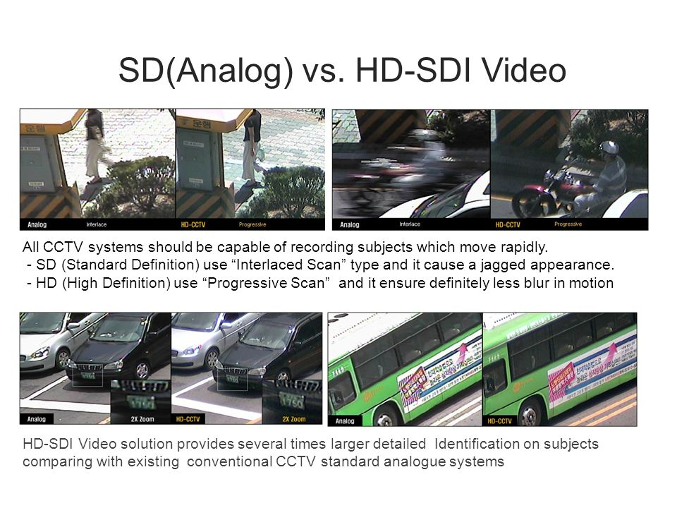 SD(Analog) vs. HD-SDI Video