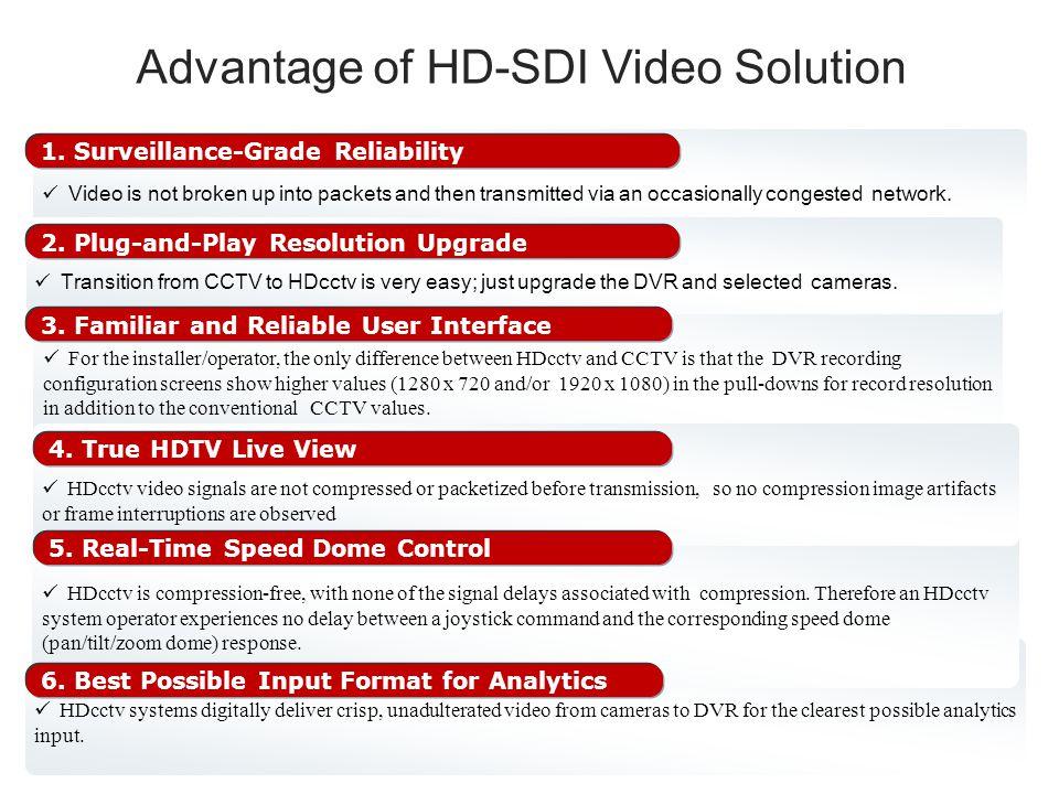 Advantage of HD-SDI Video Solution