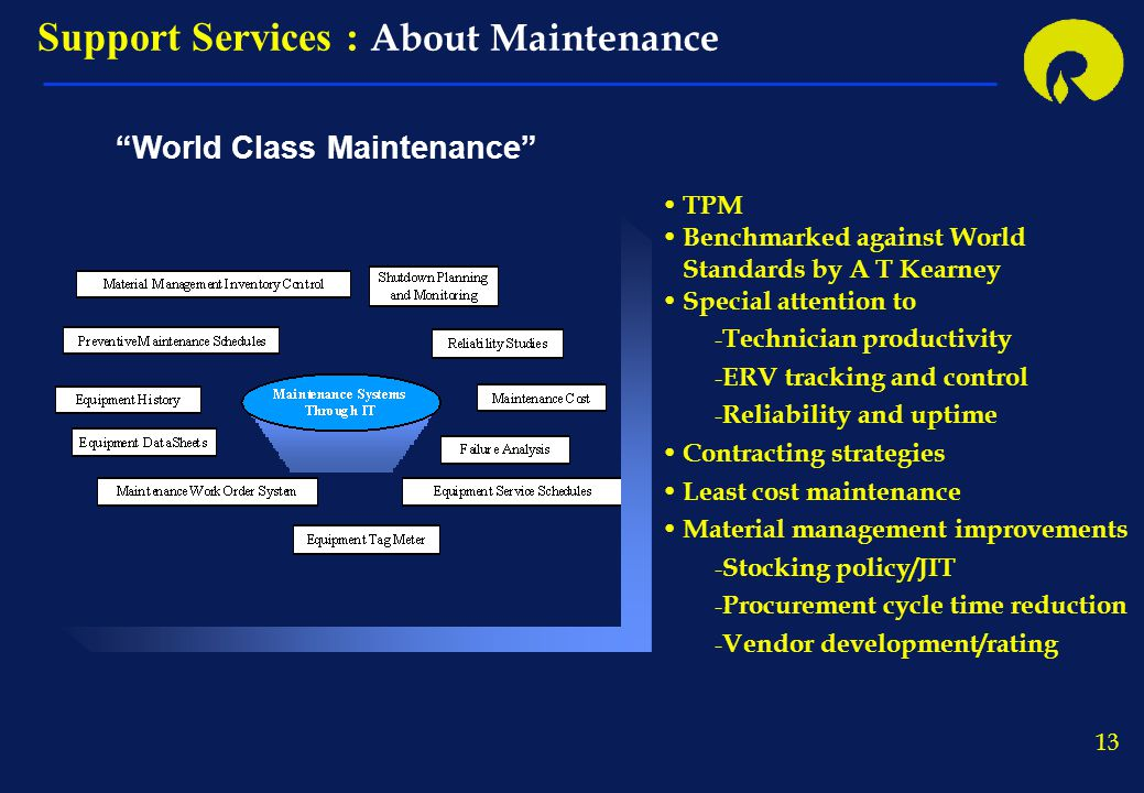 Support Services : About Maintenance