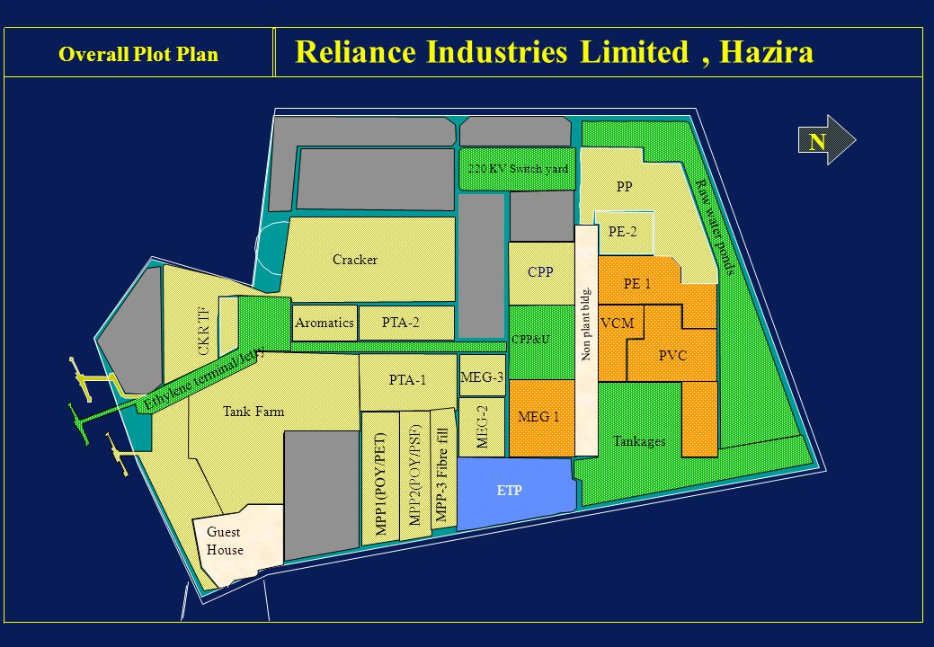Reliance Industries Limited , Hazira