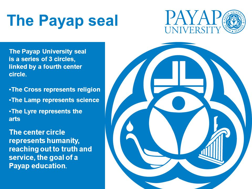 The Payap seal The Lyre represents the arts. The Lamp represents science. The Cross represents religion.