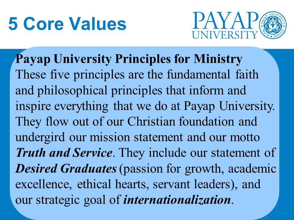 5 Core Values Payap University Principles for Ministry