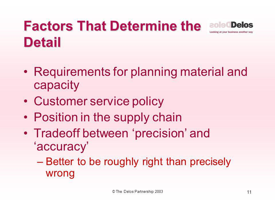 Factors That Determine the Detail