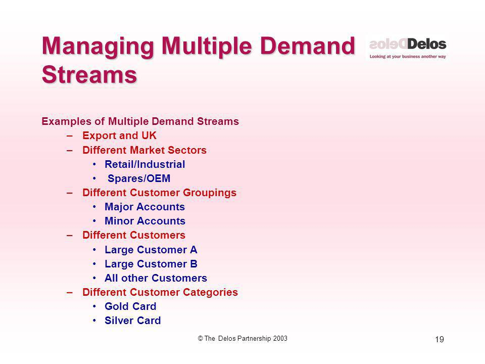Managing Multiple Demand Streams