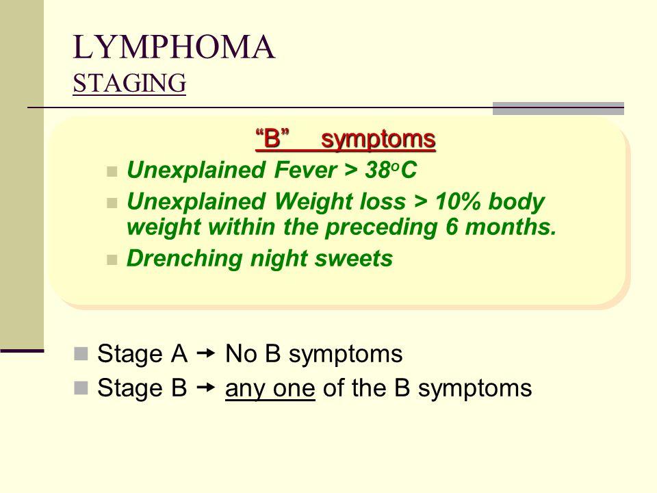 LYMPHOMA STAGING B symptoms Stage A  No B symptoms