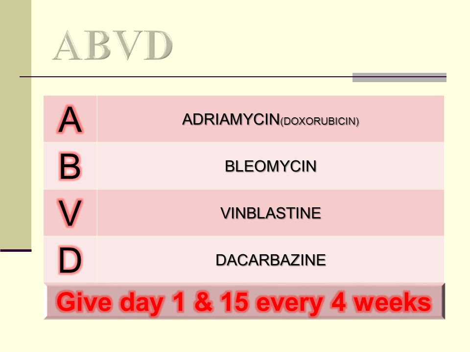 ADRIAMYCIN(DOXORUBICIN)