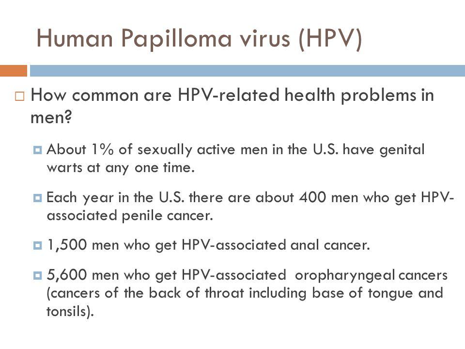 Human Papilloma virus (HPV)