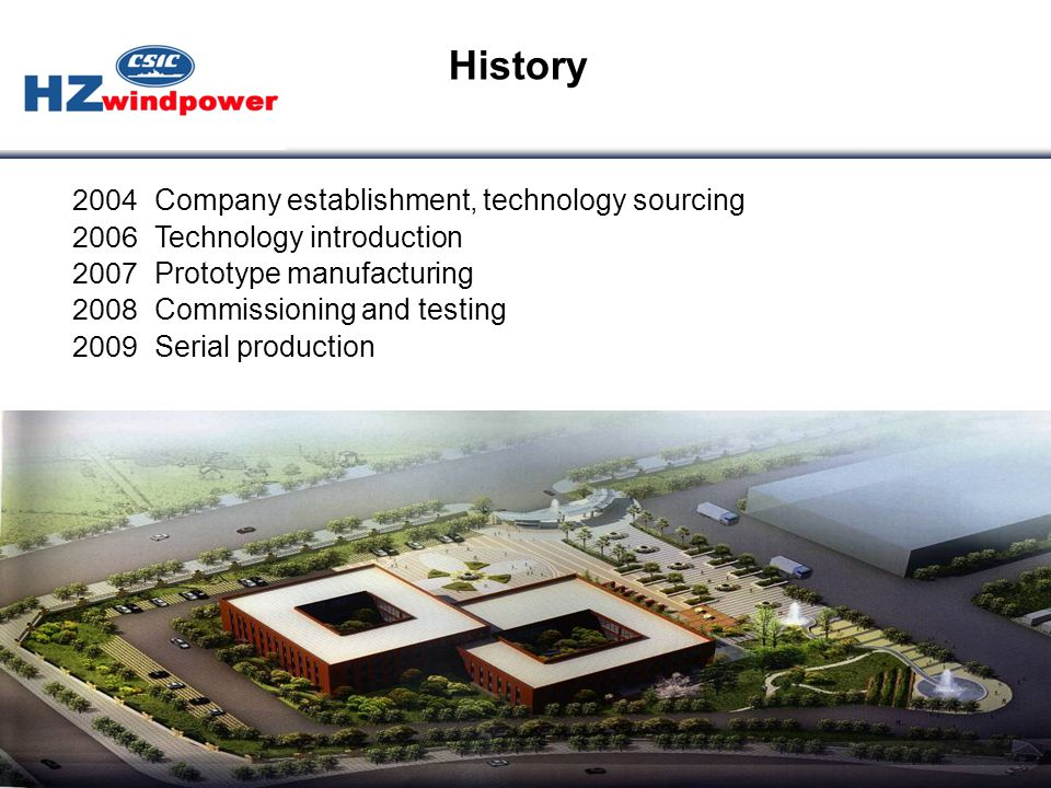 History 2004 Company establishment, technology sourcing