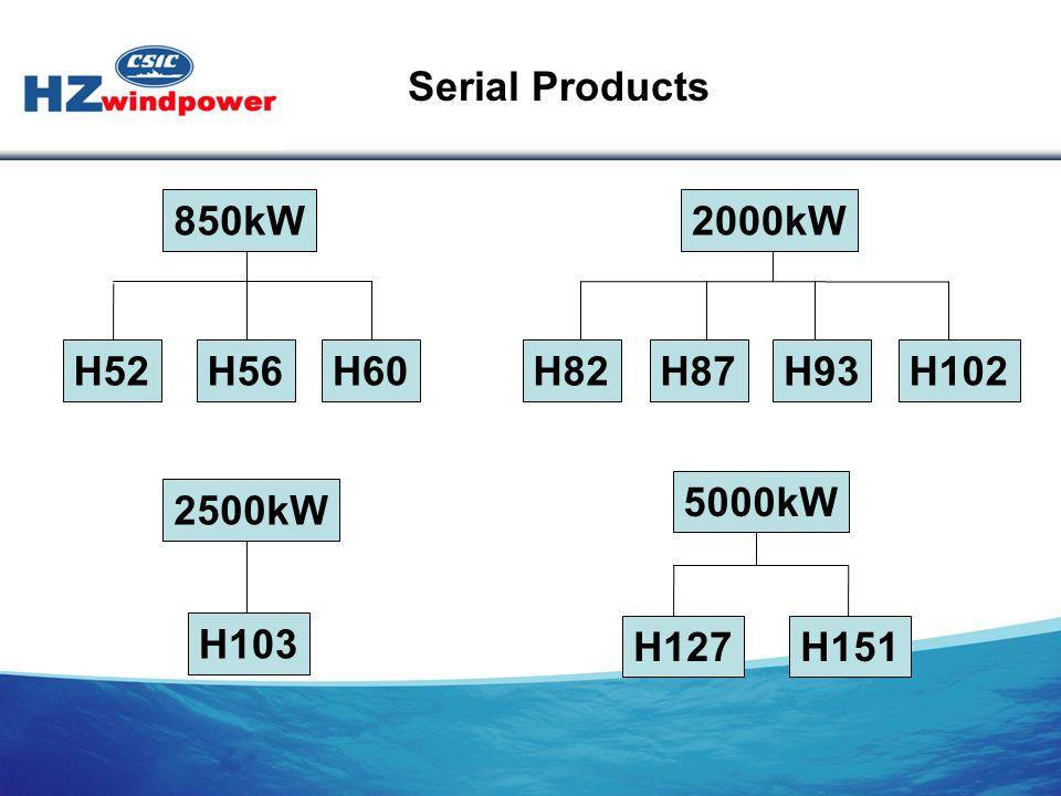 Serial Products 850kW 2000kW H52 H56 H60 H82 H87 H93 H102 5000kW 2500kW H103 H127 H151
