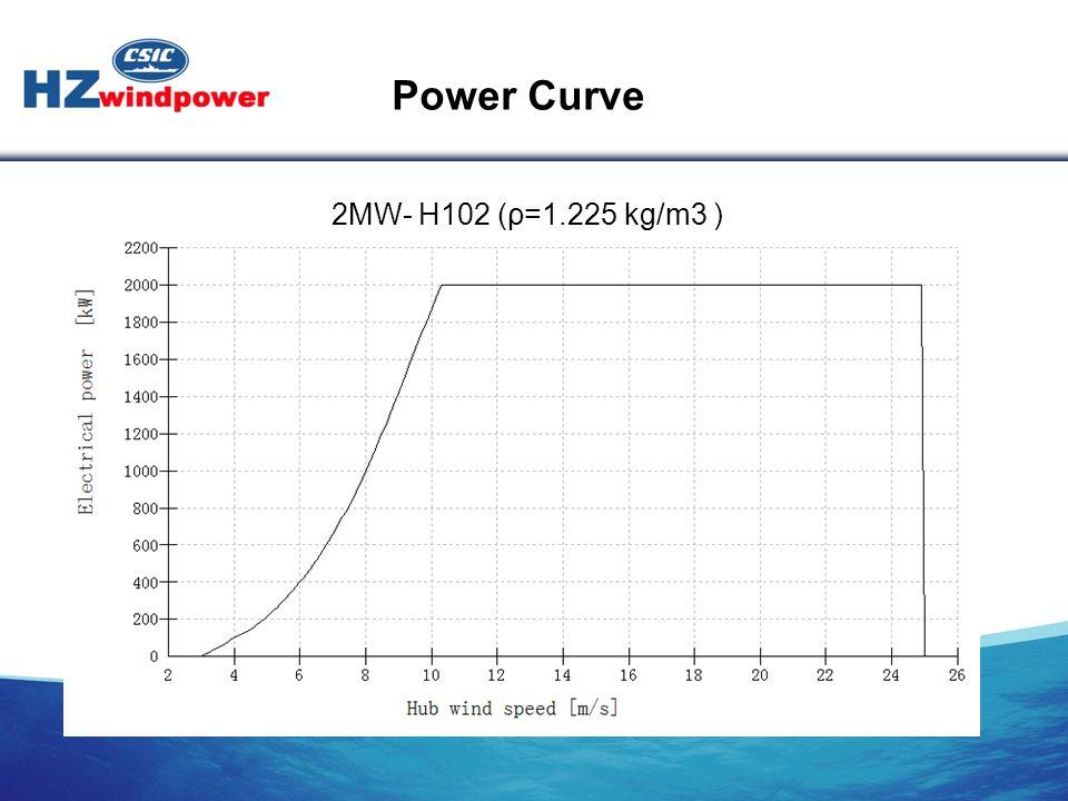 Power Curve 2MW- H102 (ρ=1.225 kg/m3 )