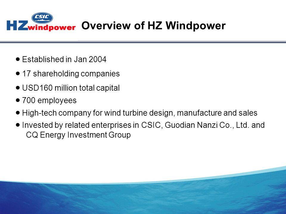 Overview of HZ Windpower