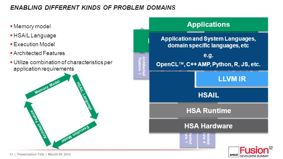 Enabling different kinds of problem domains