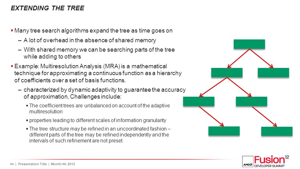 Extending the tree Many tree search algorithms expand the tree as time goes on. A lot of overhead in the absence of shared memory.