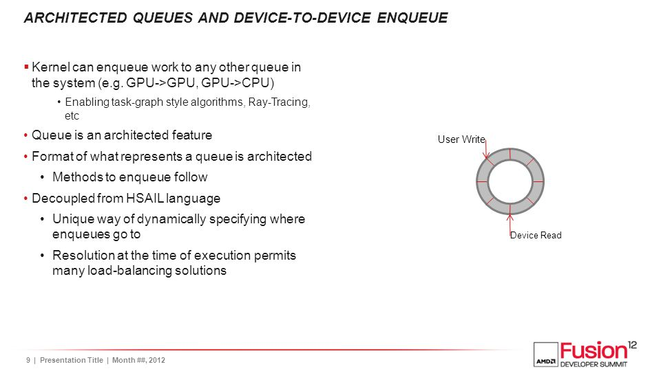 Architected queues and device-to-device enqueue