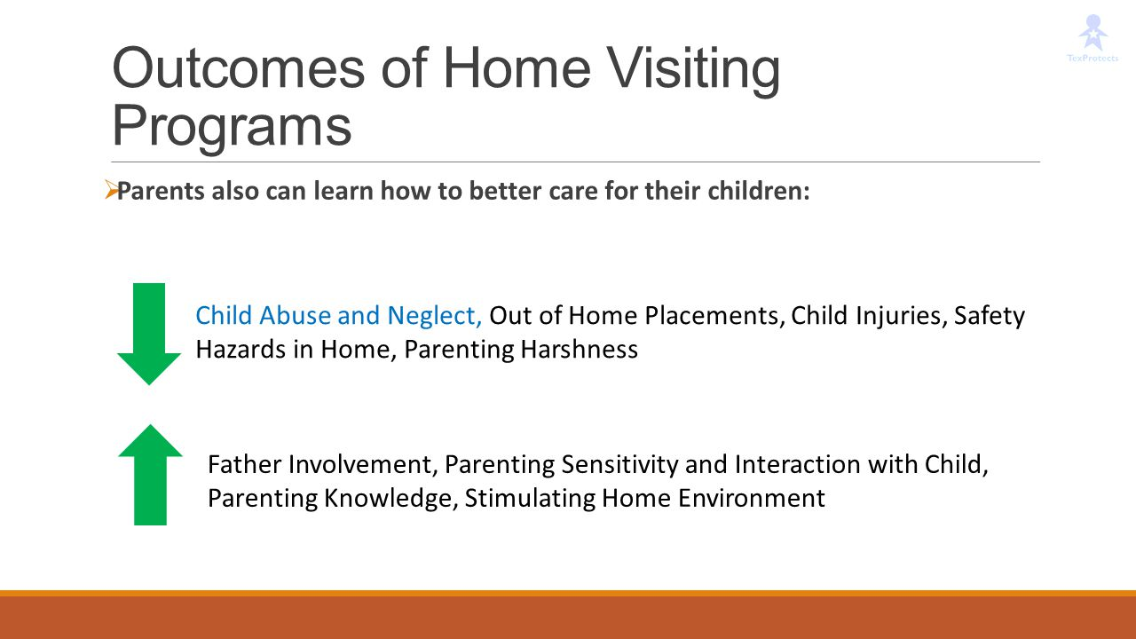 Outcomes of Home Visiting Programs