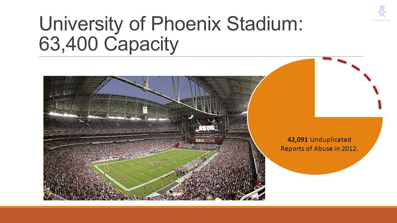 University of Phoenix Stadium: 63,400 Capacity
