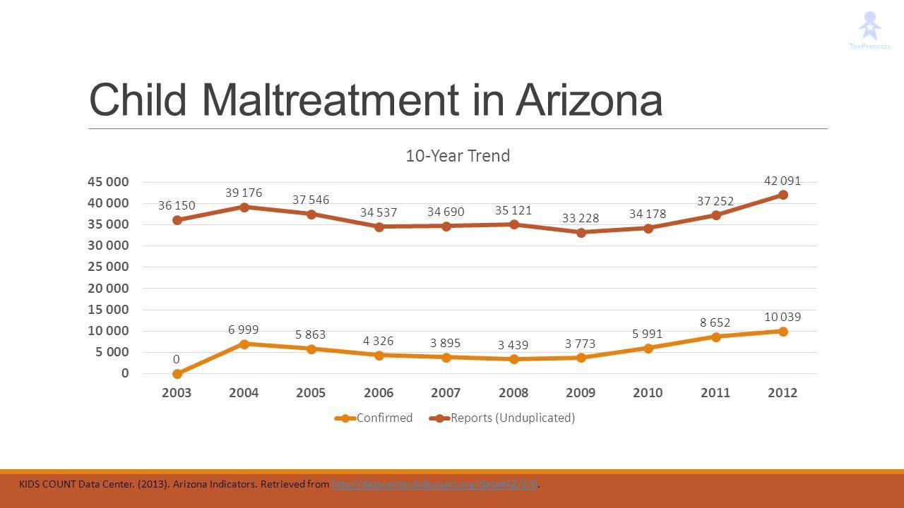Child Maltreatment in Arizona