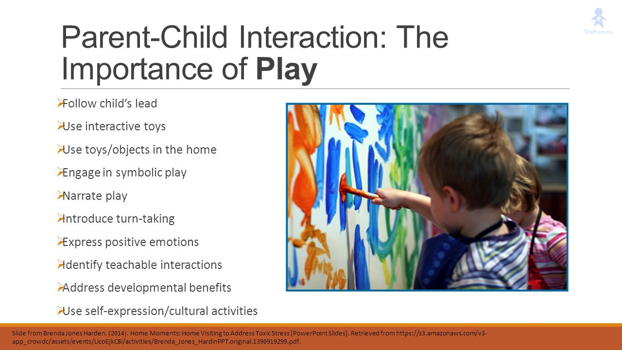 Parent-Child Interaction: The Importance of Play