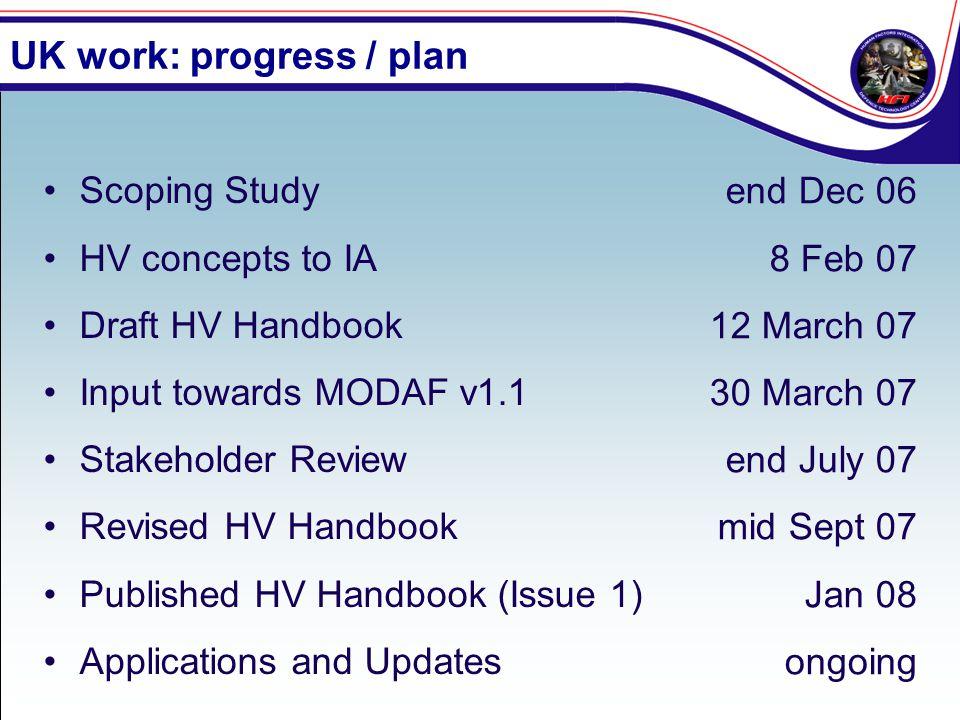 UK work: progress / plan