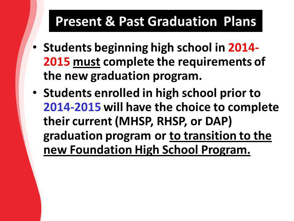 Present & Past Graduation Plans