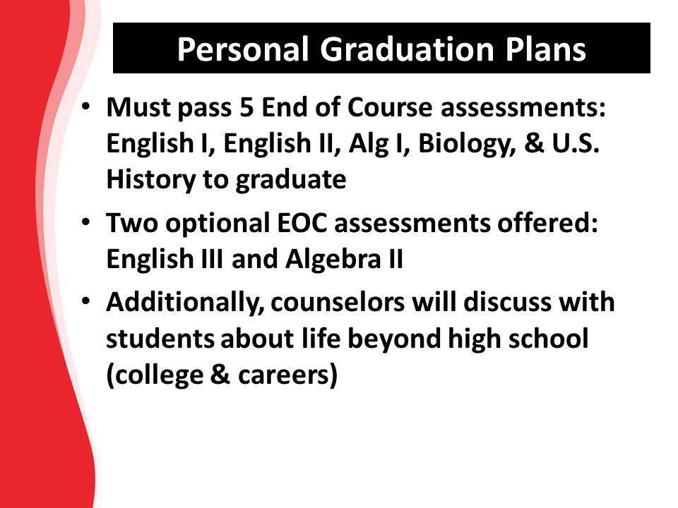 Personal Graduation Plans