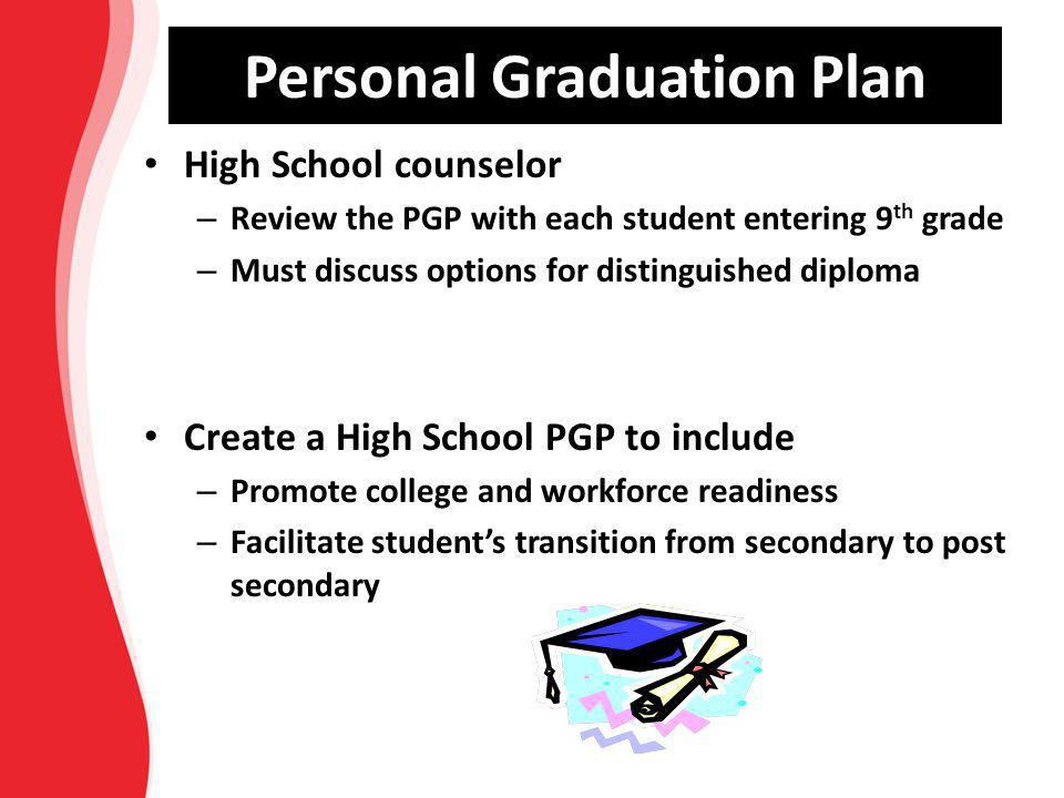 Personal Graduation Plan