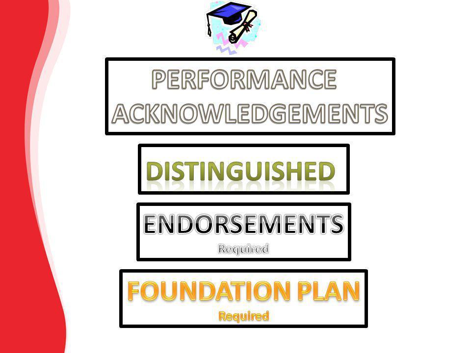 PERFORMANCE ACKNOWLEDGEMENTS DISTINGUISHED ENDORSEMENTS