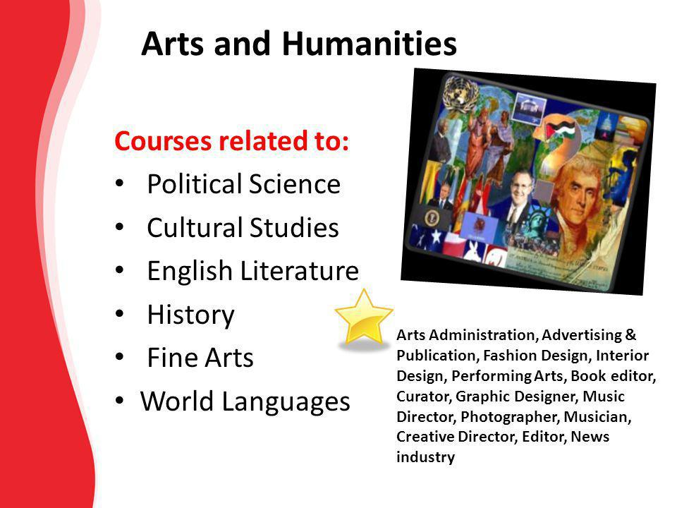 Arts and Humanities Courses related to: Political Science