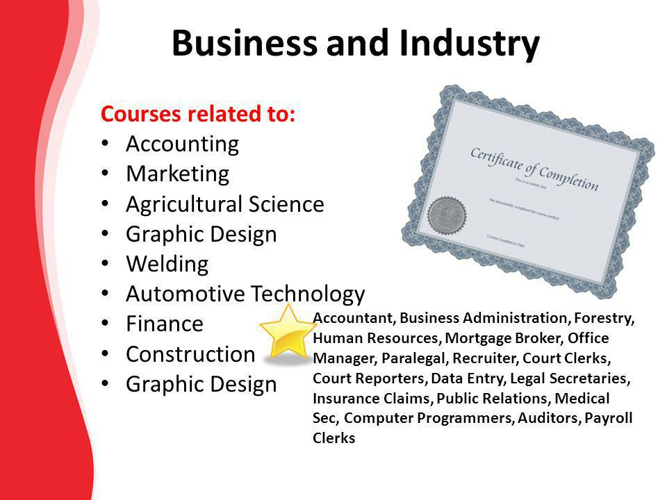 relevant coursework business administration The undergraduate international business major prepares future business   international business by completing relevant coursework and participating one  of the  the applied investment management program, international business  majors.