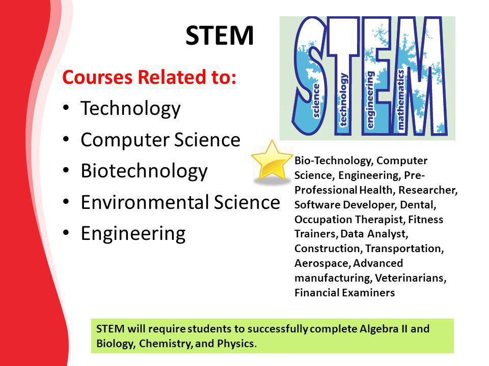 STEM Courses Related to: Technology Computer Science Biotechnology