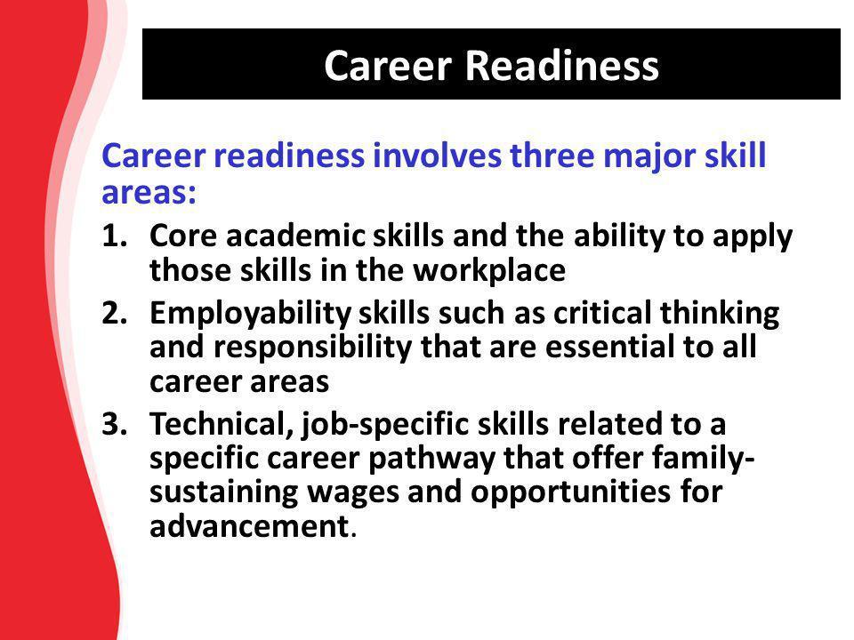 Career Readiness Career readiness involves three major skill areas: