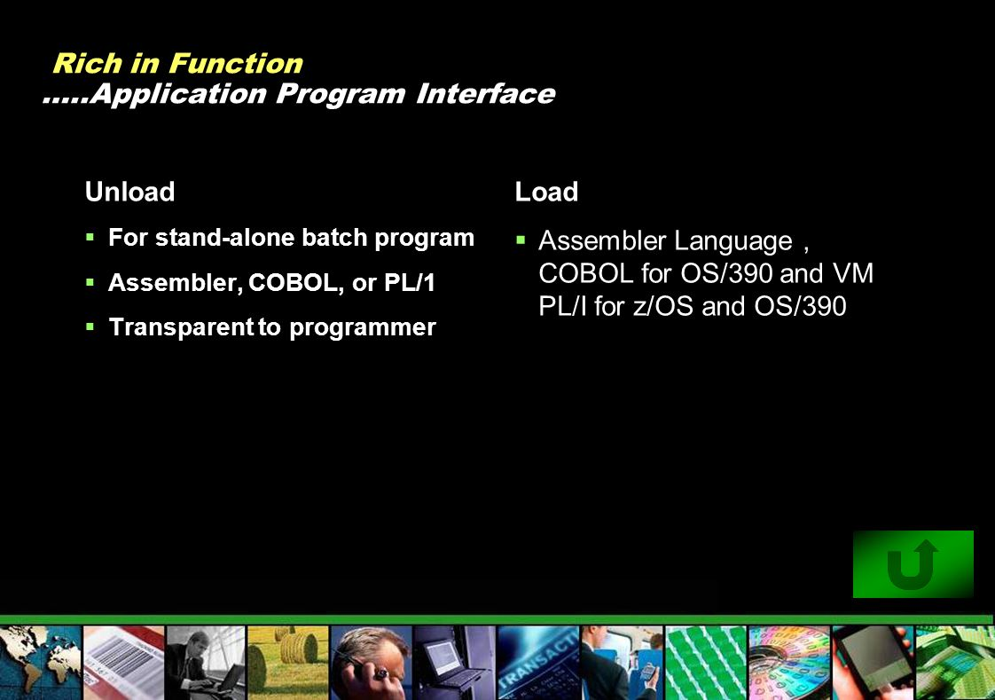 Rich in Function …..Application Program Interface