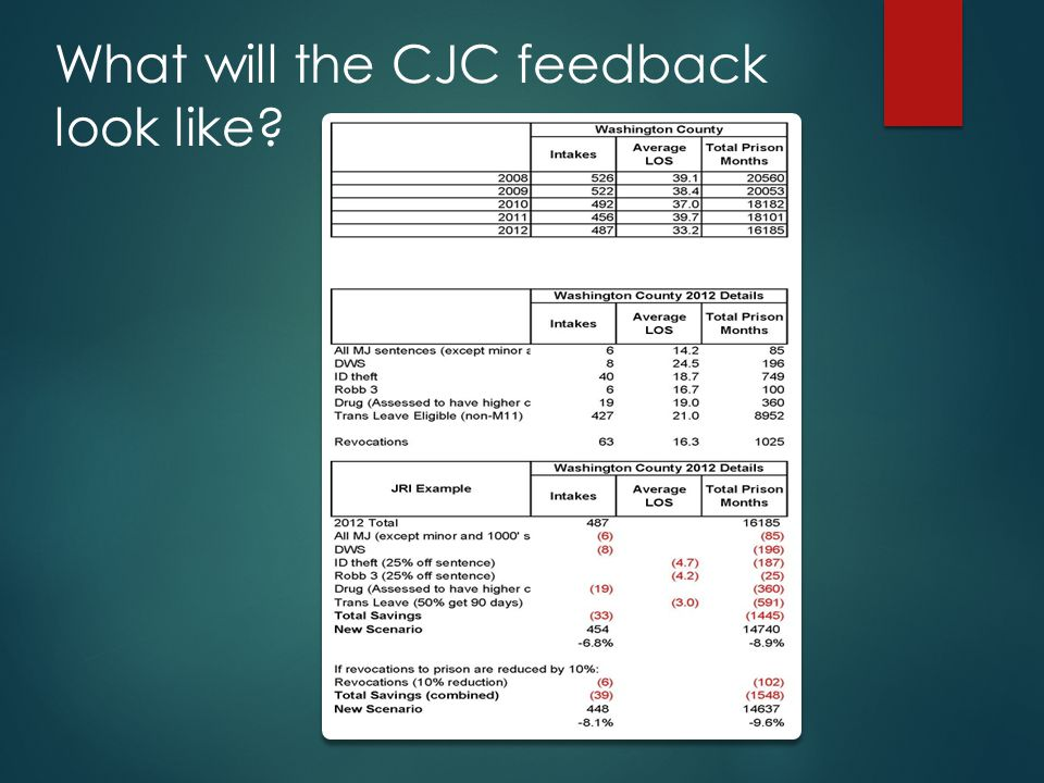 What will the CJC feedback look like