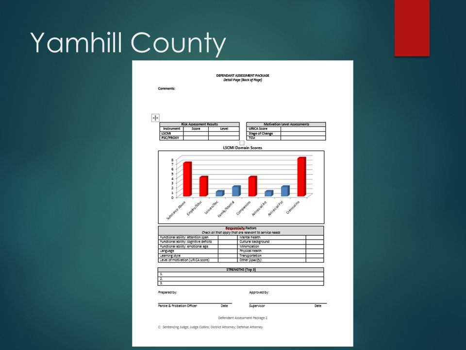 Yamhill County