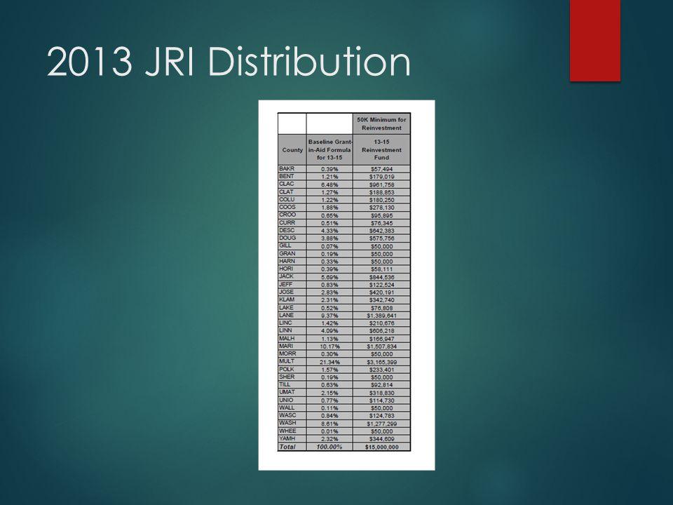 2013 JRI Distribution