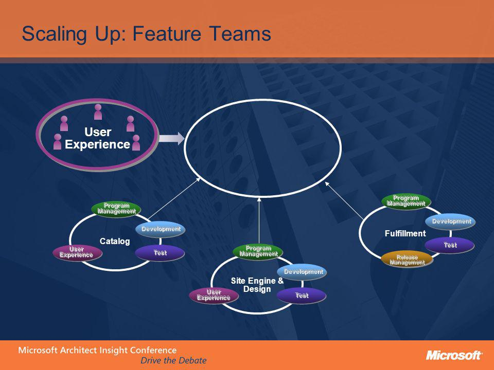 Scaling Up: Feature Teams