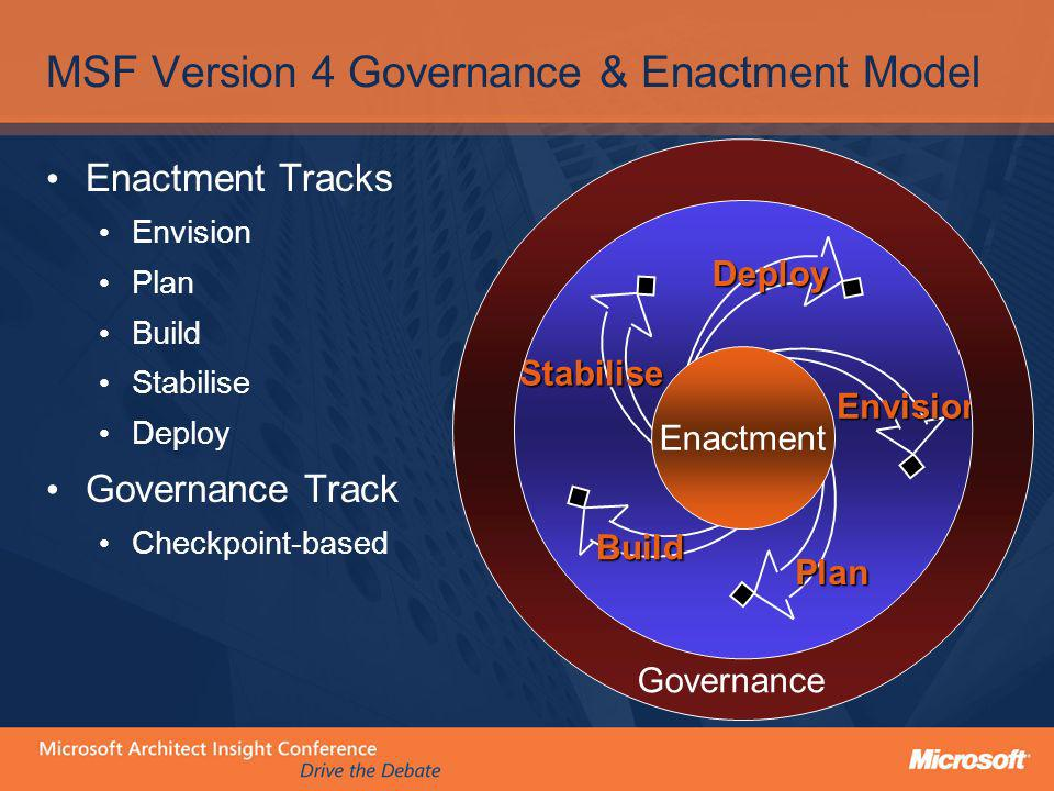 MSF Version 4 Governance & Enactment Model