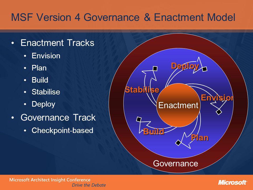 MSF Version 4 Governance & Enactment Model
