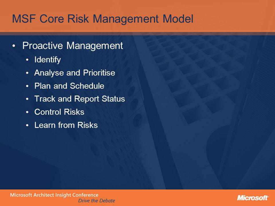 MSF Core Risk Management Model