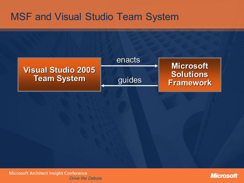 MSF and Visual Studio Team System