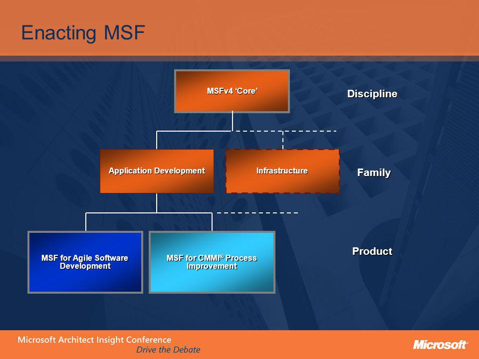 Enacting MSF Discipline Family Product MSFv4 'Core' Infrastructure