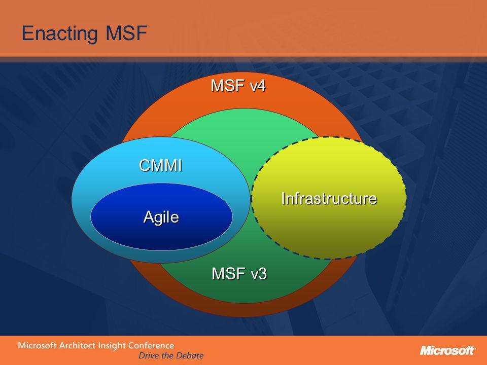 Enacting MSF MSF v4 MSF v3 CMMI Infrastructure Agile