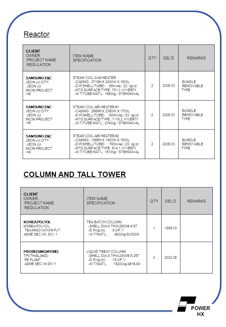 Reactor COLUMN AND TALL TOWER CLIENT OWNER PROJECT NAME REGULATION