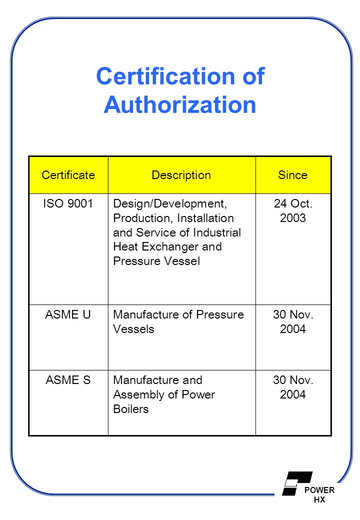 Certification of Authorization