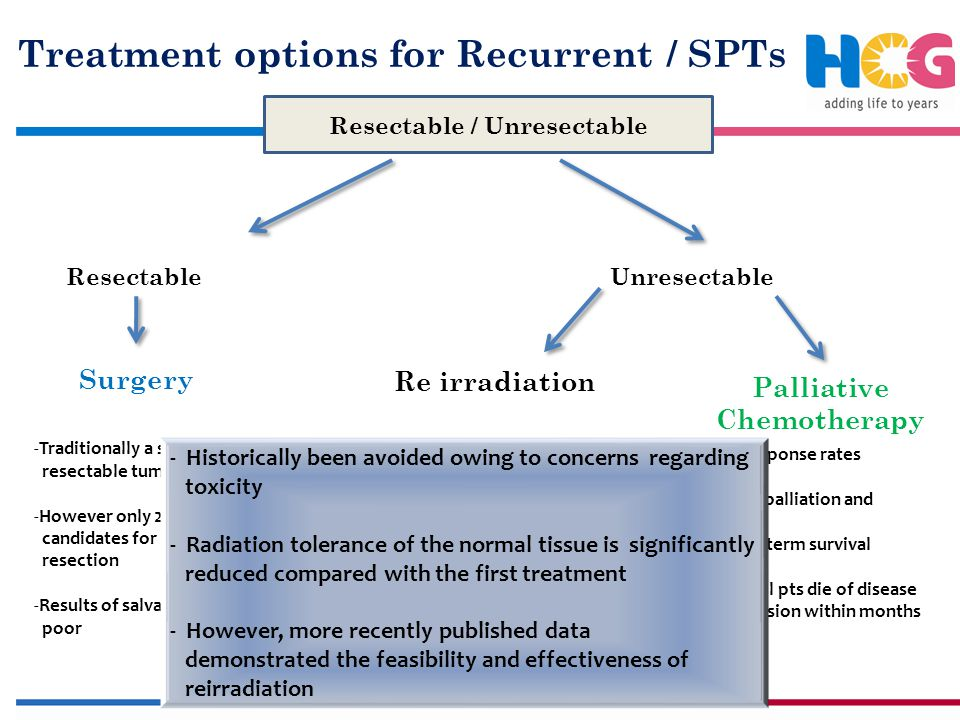 Treatment options for Recurrent / SPTs