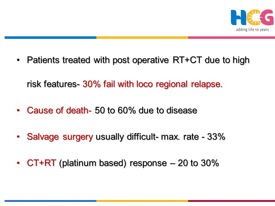 Patients treated with post operative RT+CT due to high risk features- 30% fail with loco regional relapse.